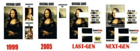 video games as a service
