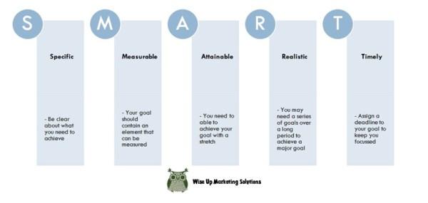 Motivation Charts and Goal Setting - Help Kids Reach Goals