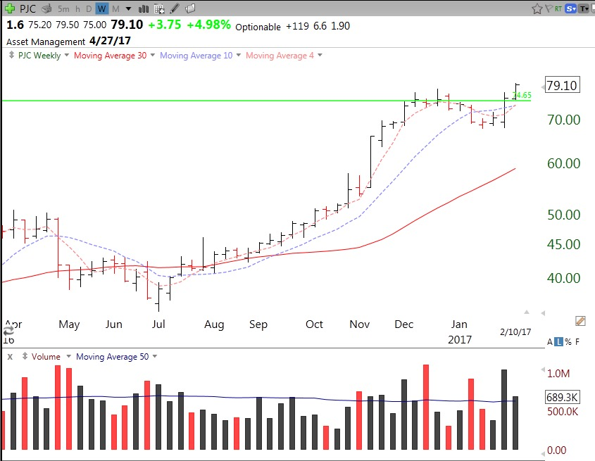 New TC2000 Scan finds GLB and possible cup with handle break