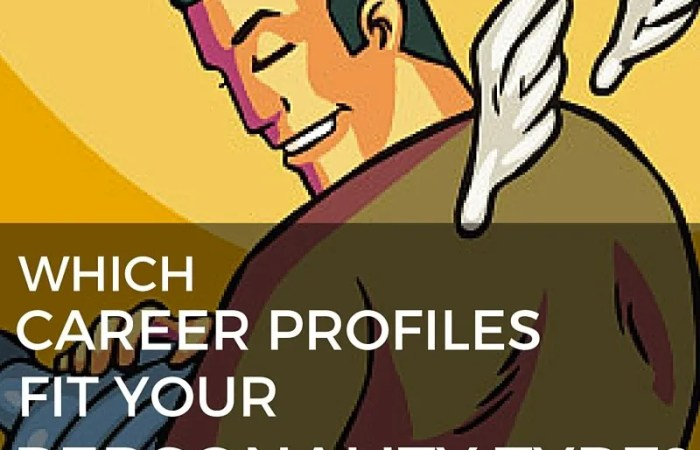 Which Career Profiles Fit Your Personality Type?