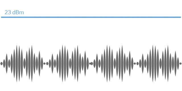 AudioHeadroom