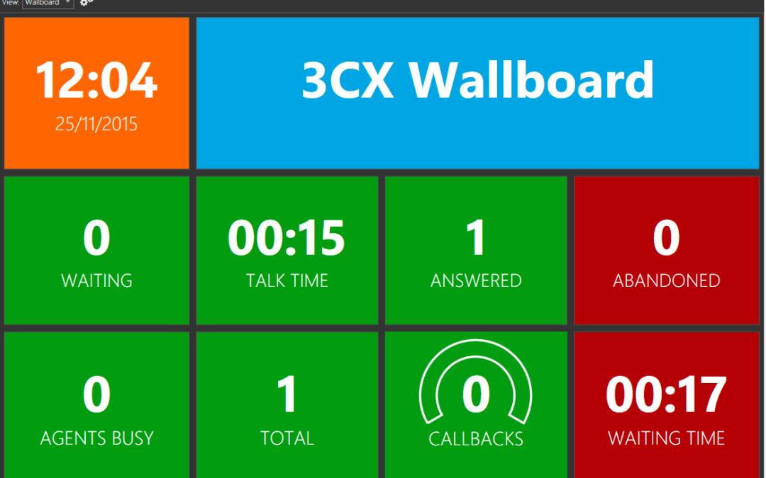 3CX – Novidades do lançamento do SP2 do 3CX Phone System V14