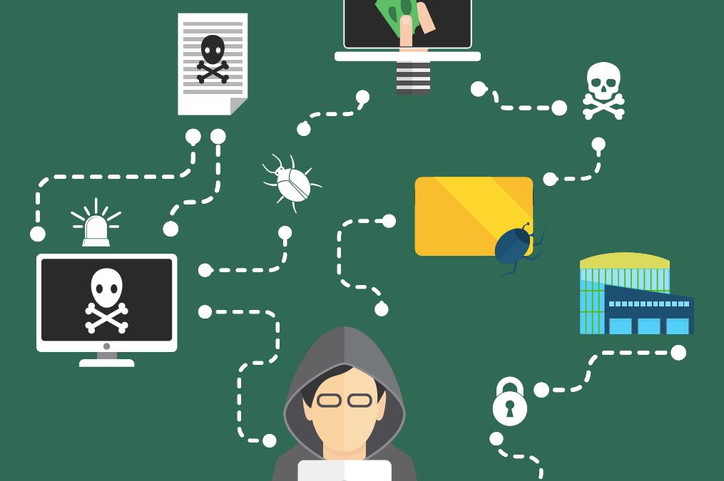 Os cryptomawares devem ser uma preocupação para SMBs?