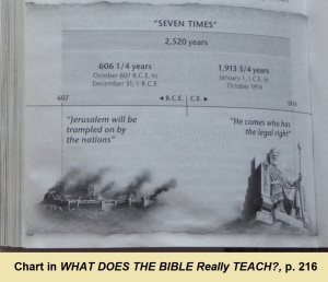 JW Facts Book