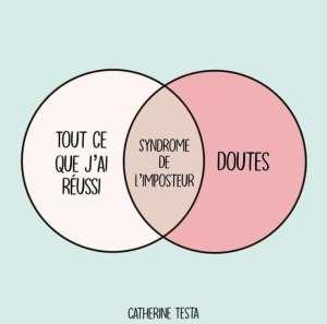 syndrome de l'imposteur psychologie algérie