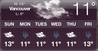 Vancouver's Weather Forecast
