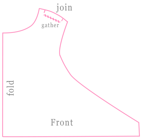 The final front bodice pattern.