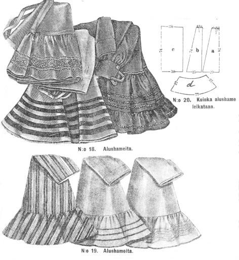 The 1902 petticoat pattern from Käsitöitä magazine.