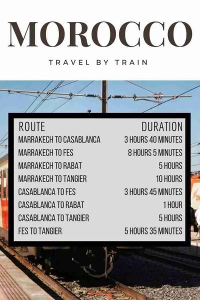 Morocco Train Times