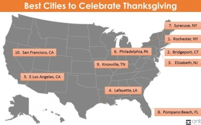 Top 20 Cities to Celebrate Thanksgiving