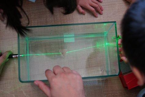แสงวิ่งผ่านน้ำและปริซึมแก้ว เปลี่ยนทิศทางเพราะดัชนีหักเหของน้ำและแก้วไม่เท่ากัน