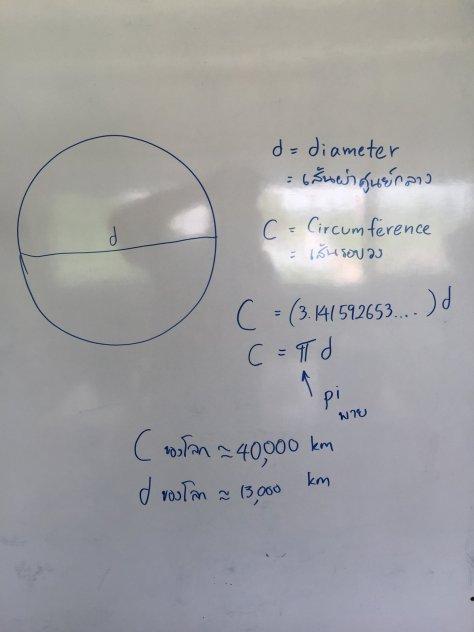 เส้นรอบวงเท่ากับค่าคงที่ที่เรียกว่าพายคูณกับเส้นผ่าศูนย์กลางครับ พาย = pi = 3.14159...