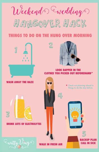 Handle a wedding weekend hangover at work   The guide for things todo the next morning for work   Witty Vows