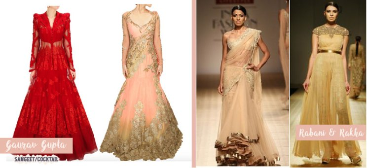 Indian Bridal fashion woes - Indian wedding outfit sale must see for every bride| Bridal fashion for Cocktail - Rabani & Rakha , gaurav Gupta | Curated by Witty Vows
