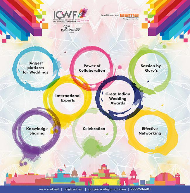 all you need to know about ICWF 2018