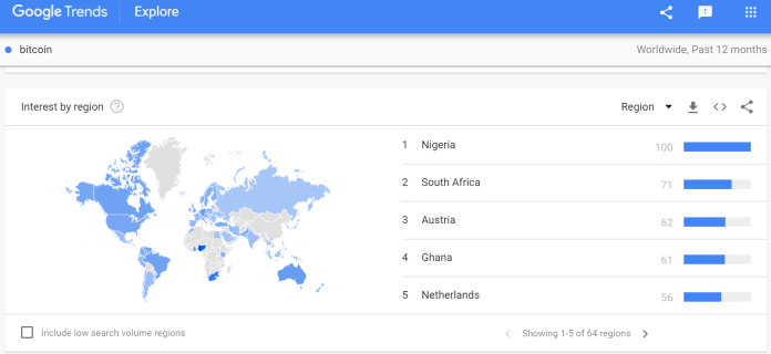 Buy bitcoin in Nigeria: bitcoin searches on Google Trends