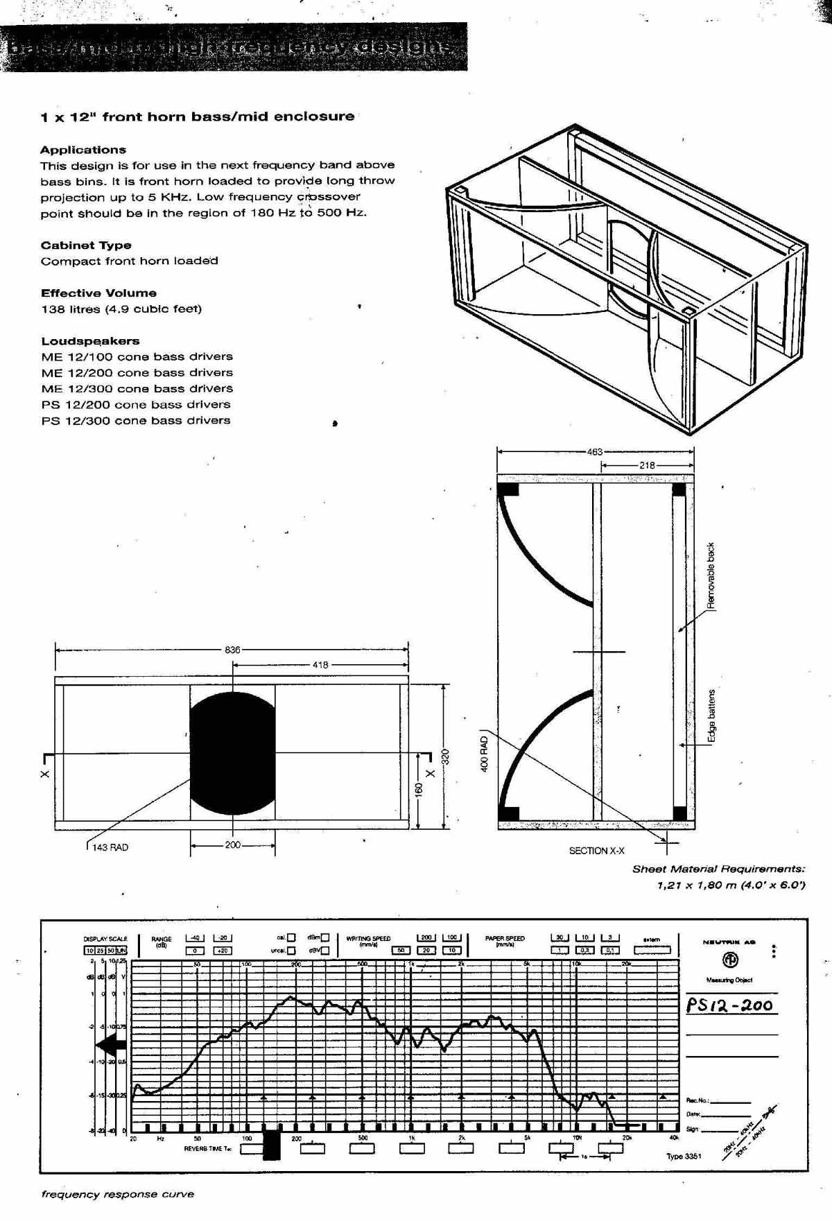 Image Result For Single Driver Horn Speaker Plans Speeker Box