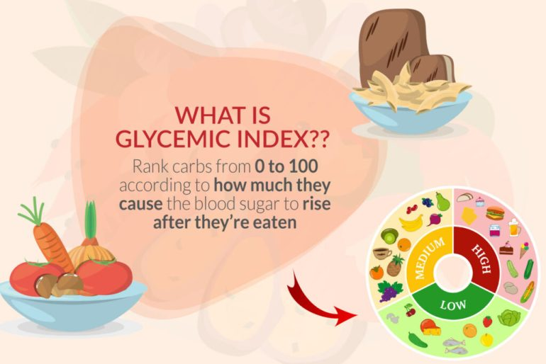 What is Glycemic index