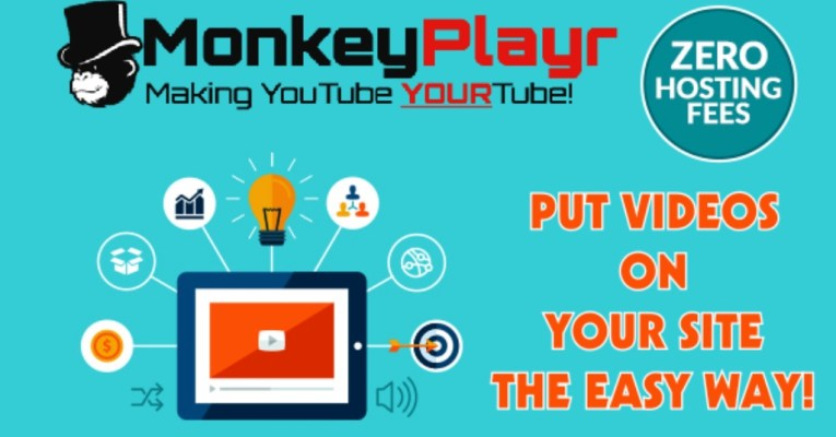 Struggling with Video Marketing – Problem Solved With Custom YouTube Player