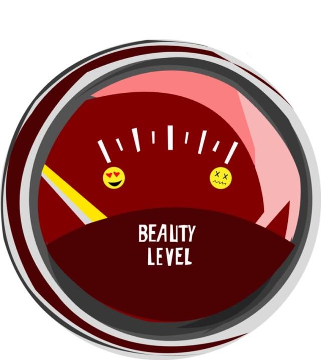 beauty meter