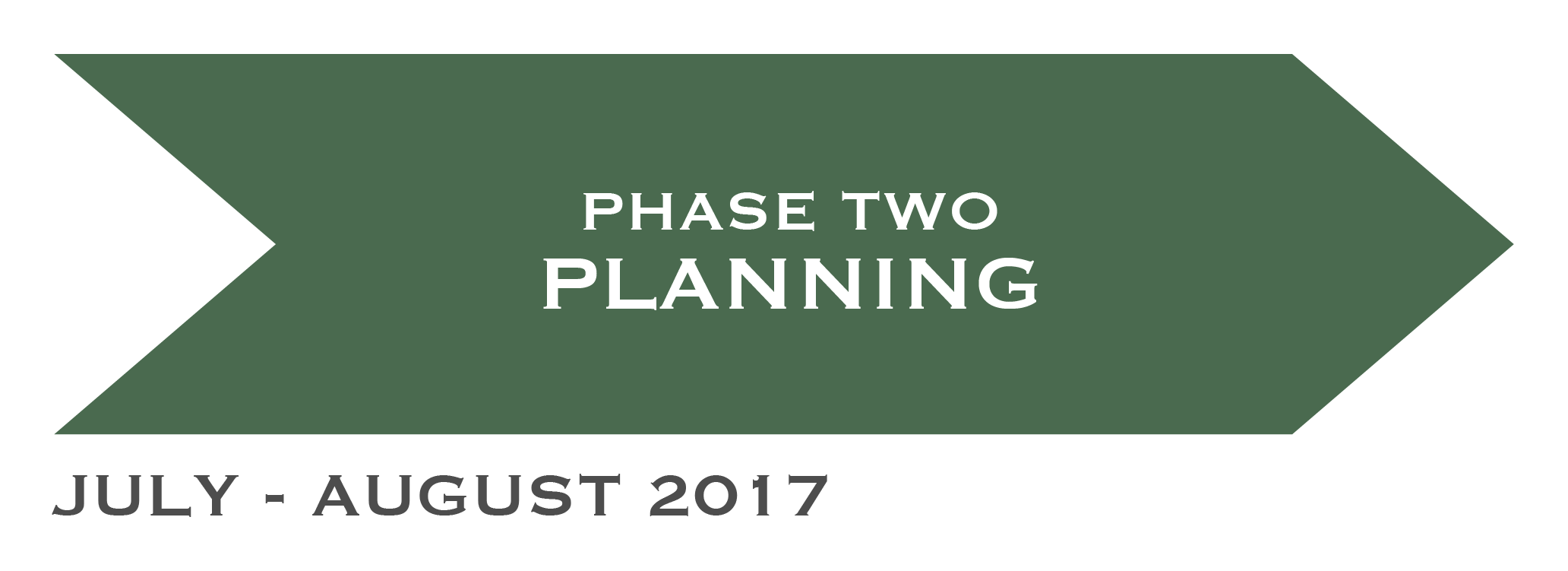 Phase Two - Planning - July – August 2017