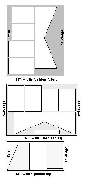 bag-layout1