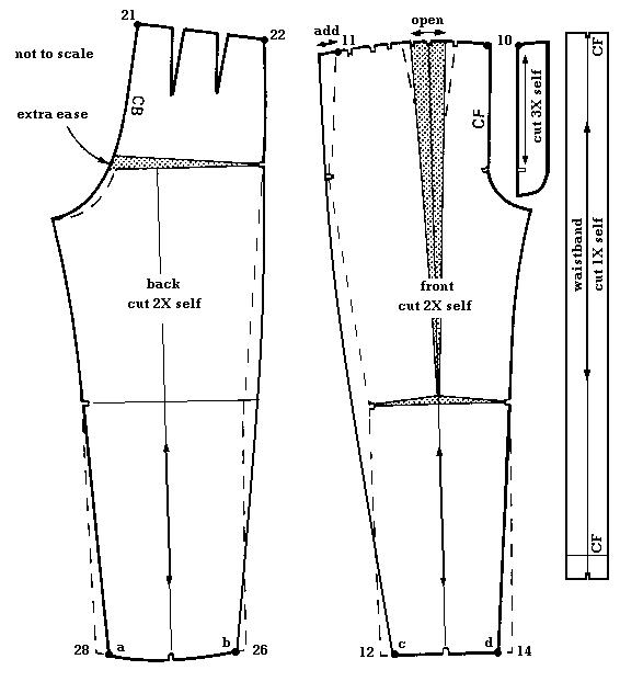 easy fitting pant adaptation