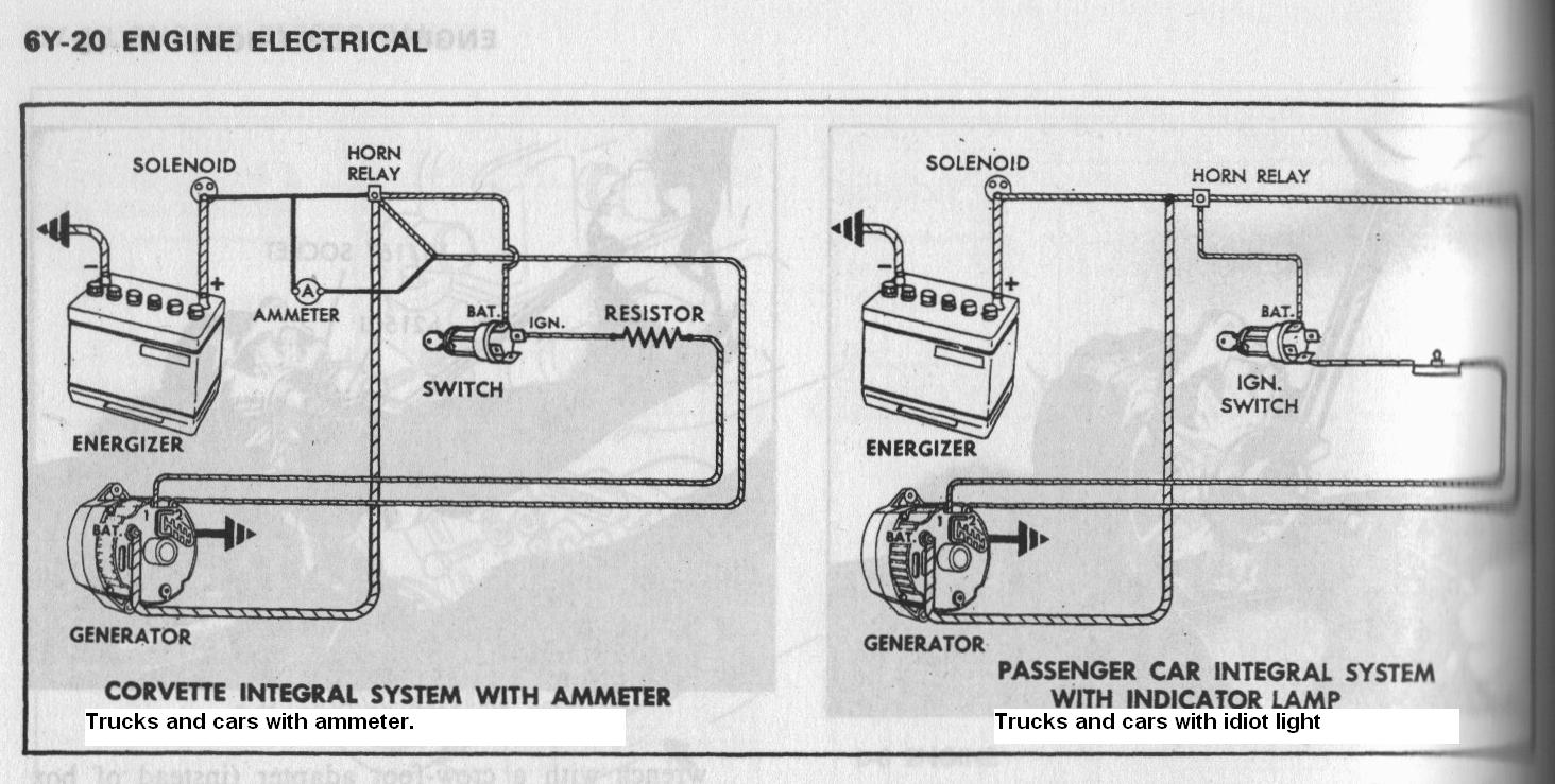 75 Dodge Truck Wiper Wiring Diagram Basic Guide 1975 Beautiful Chevy Embellishment