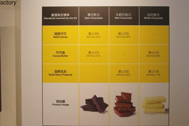 ▌環島 ▌環島第一站,桃園八德 ♥ 巧克力共和國 @小環妞 幸福足跡