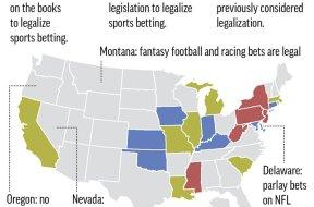 Gambling states AP