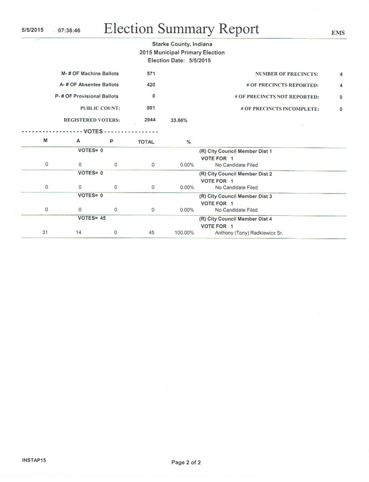 Starke County Election Results Page 2