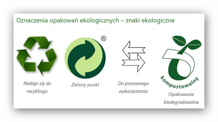 Oznaczenia opakowań ekologicznych