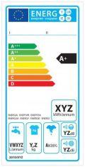 Etykieta energetyczna dla pralek - wlaczoszczedzanie.pl