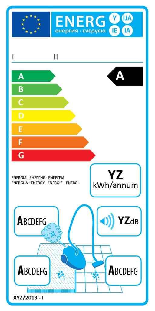 Stara etykieta energetyczna dla odkurzaczy uniwersalnych