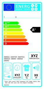 Etykieta energetyczna dla suszarek bębnowych wywiewowych – wentylacyjnych - wlaczoszczedzanie.pl