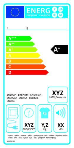 Etykieta energetyczna dla suszarek bębnowych wywiewowych - wlaczoszczedzanie.pl