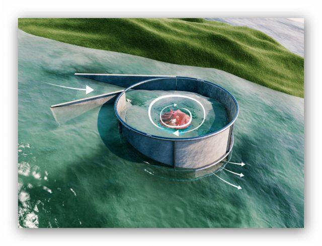 Turbulent czyli domowa hydroelektrownia dla każdego