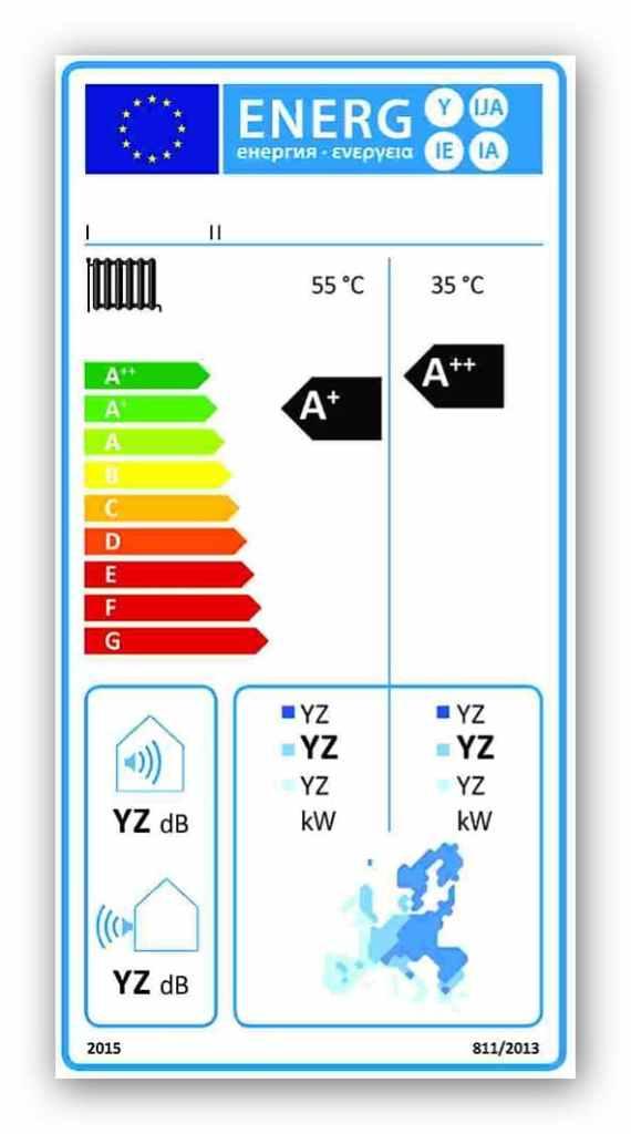 Etykieta energetyczna dla pomp ciepła do ogrzewania pomieszczeń (dla ogrzewaczy pomieszczeń z pompą ciepła)