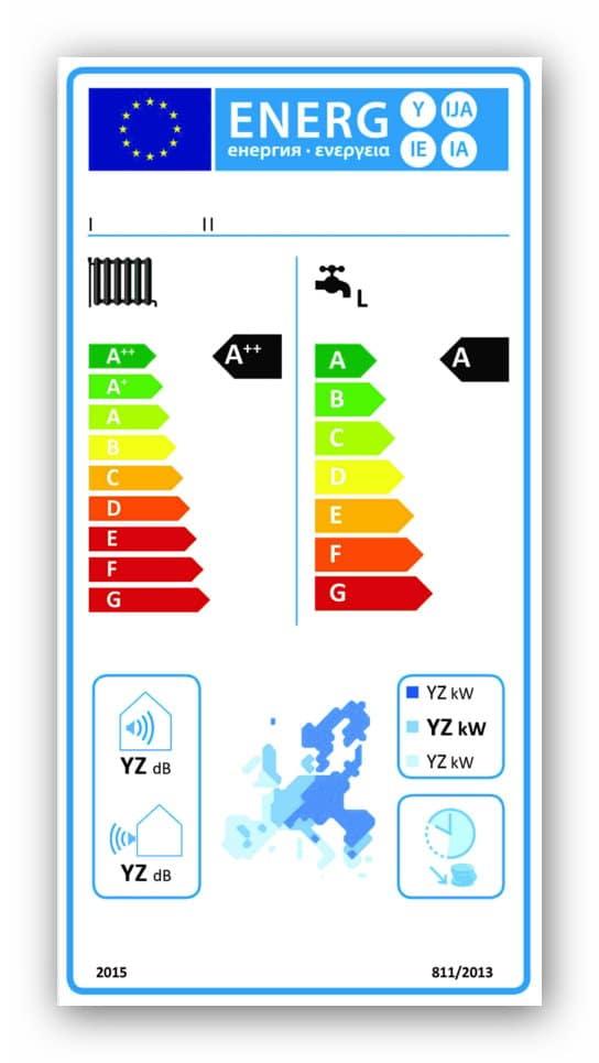 Etykieta energetyczna dla pomp ciepła do ogrzewania pomieszczeń oraz podgrzewania wody