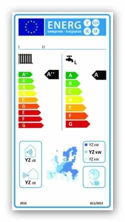 Etykieta energetyczna dla pomp ciepła do ogrzewania pomieszczeń oraz podgrzewania wody - wlaczoszczedzanie.pl