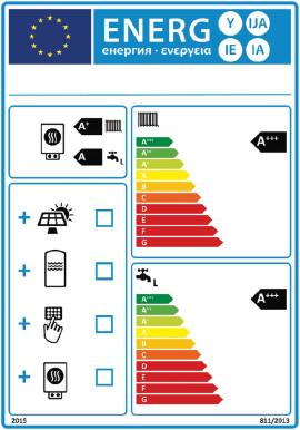 Etykieta energetyczna dla zestawu zawierającego ogrzewacz wielofunkcyjny, regulator temperatury i urządzenie słoneczne