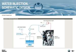 03_Direct_Water_Injection_Schematic_Design-750x518