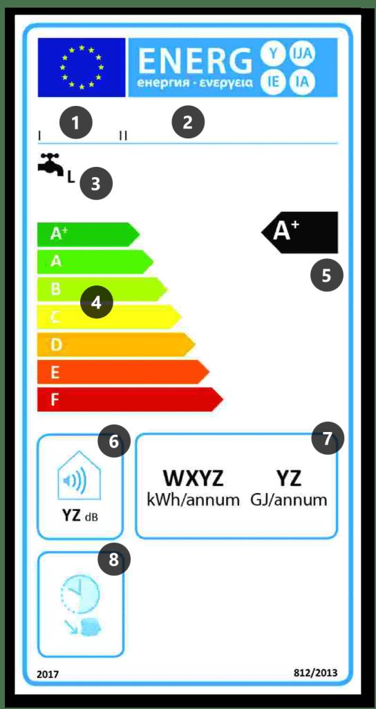 Etykieta energetyczna dla konwencjonalnych podgrzewaczy wody