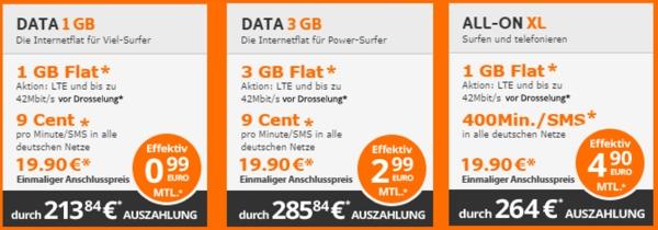 günstige Datenflat unter 1 Euro im Monat