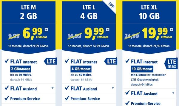 1und1 günstige LTE Datenflat Tarif