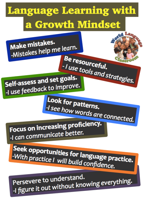 Language Learning with a Growth Mindset. (French, Spanish, ACTFL) www.wlclassroom.com