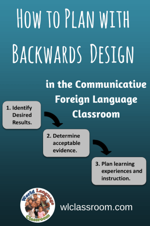 Foreign Language Teaching with Backwards Design (French, Spanish) www.wlclassroom.com