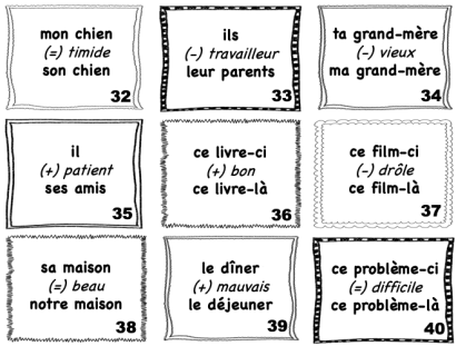 Foreign Language Speaking and Writing Activities that are Easily Adapted to Various Proficiency Levels.  (French, Spanish)