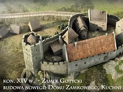 Zamek we Wleniu na przestrzeni wieków