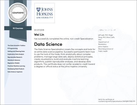 Johns Hopkins University Data Science Specialization Certificate